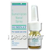 スミナット点鼻スプレー(片頭痛治療薬)商品画像