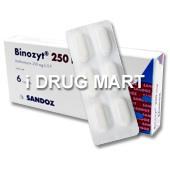 ビノジット250mg(感染症薬)の画像